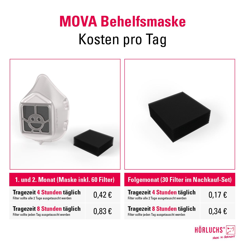 Hörluchs MOVA Behelfsmaske Kosten