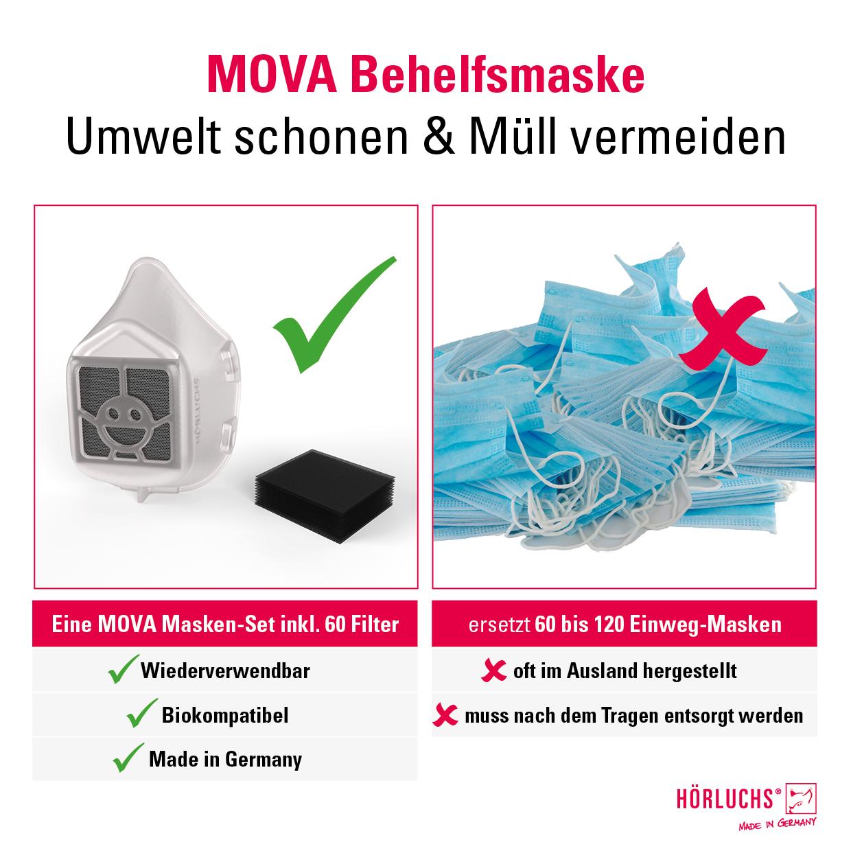 Hörluchs MOVA Behelfsmaske Vergleich